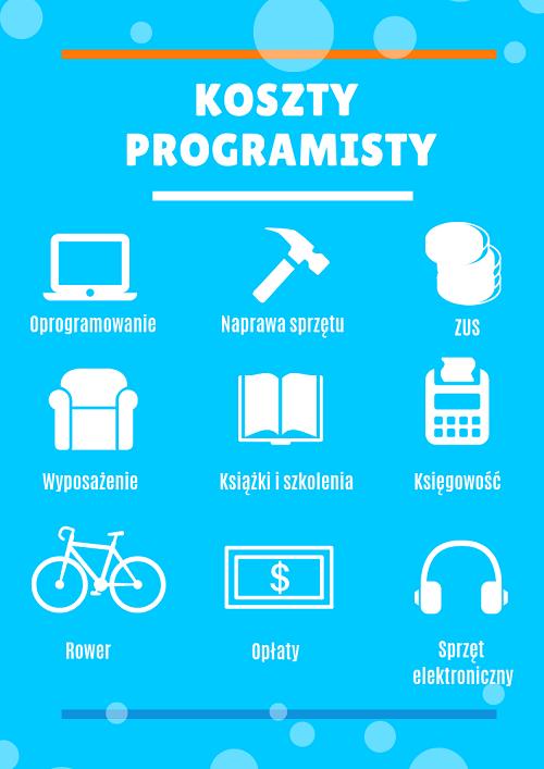 Koszty programisty